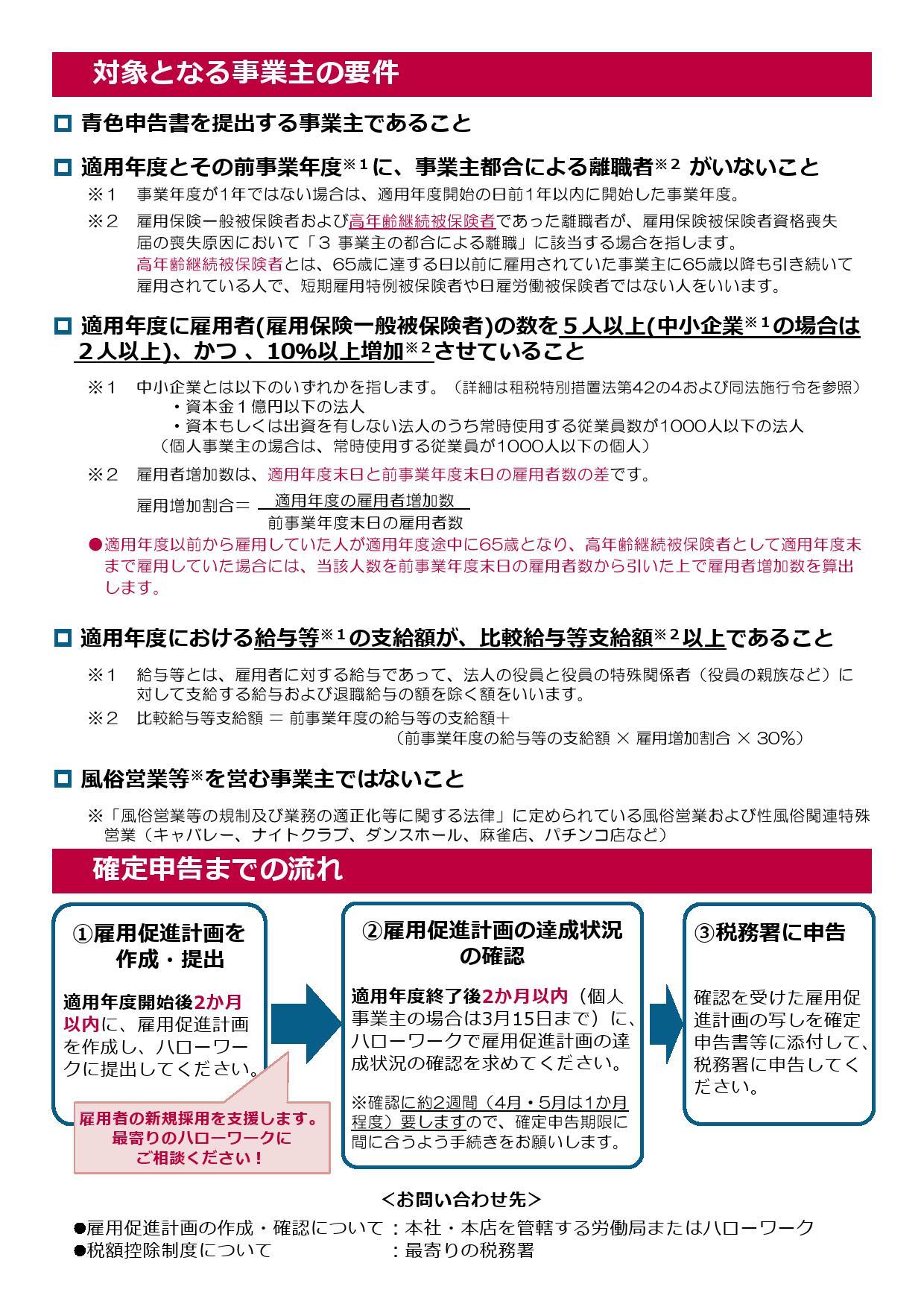 koyousokushinzei_01_leaf0002